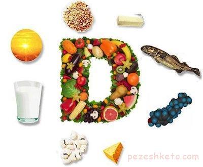 ویتامینهای مورد نیاز پوست