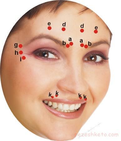 تزریق بوتاکس چیست
