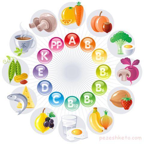 تاثیر ویتامینها در سلامت پوست